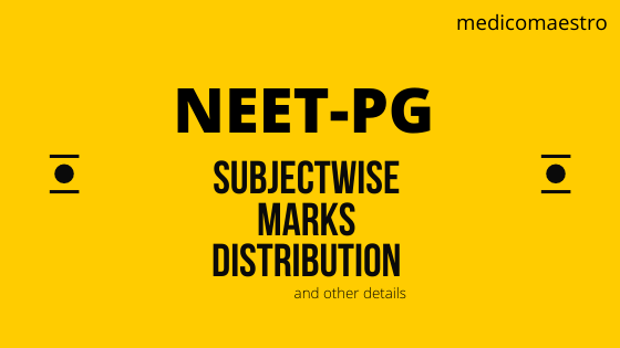 NEET-PG subjectwise marks distribution